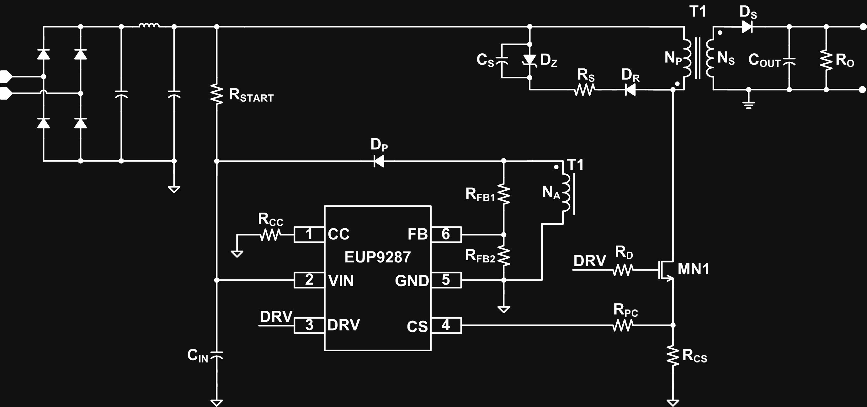 概述 EUP9287是一个通过检测辅助线圈电压,实现自动调节恒压恒流输出的PSR控制器。它通过自动在PWM模式和PFM模式之间切换实现高的AC-DC转换效率。EUP9287内置了热关断、过流、输出过压及输入过压保护功能。 特点  <30mW 的空载功耗 5%的恒压恒流调整精度 PSR架构无需光耦 超低启动电流 输入过压保护 快速动态响应 输出驱动电压钳位 外置电阻调节线损补偿 1kHz~100kHz的开关频率 SOT23-6 封装 符合RoHS规范及Pb-Free 应用 消费类电子产品适配器 AC-
